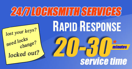 Mobile Bushey Locksmiths